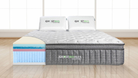 Product image for GhostBed Flex Mattress  - Twin XL