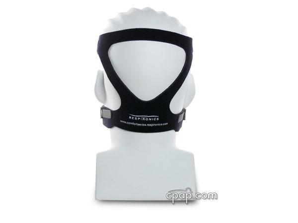 Premium Headgear with EZ Peel Tabs